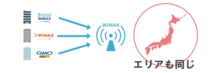 WiMAXのエリア